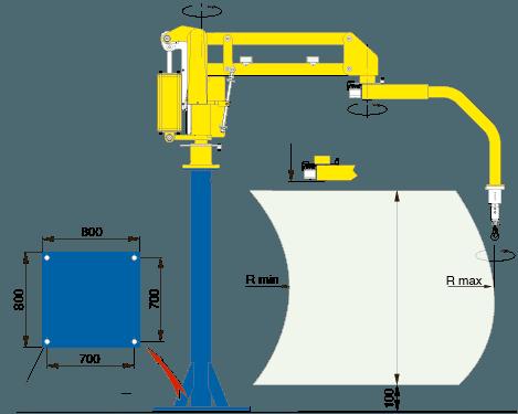 Manipulator pneumatyczny Partner Equo - Przemieszczanie ładunków - Manipulatory DALMEC (2)
