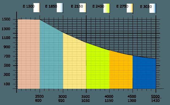 Układ podnoszenia Megapartner - Manipulator Dalmec - Manipulatory DALMEC (3)